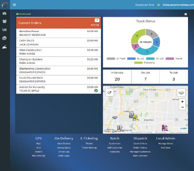 GPS platform profitability